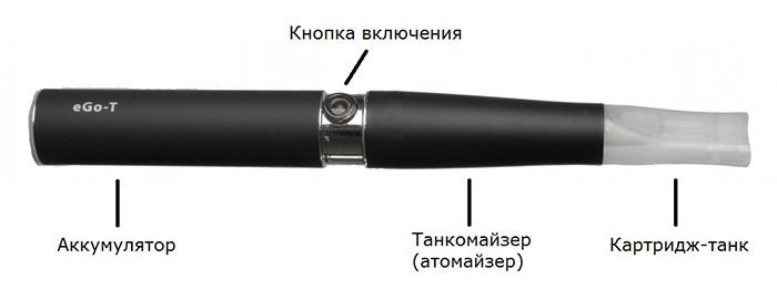 EGO-T электронная сигарета стандарт класса